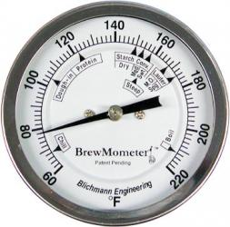 Blichmann BrewMometer - 1/2in. NPT